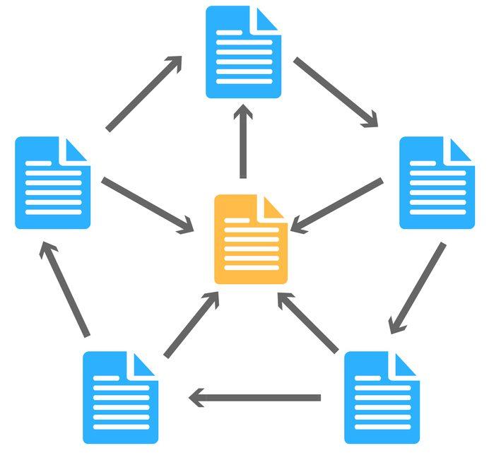 Вариант перелинковки страниц и статей блога на WordPress