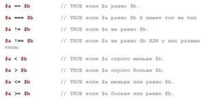 Использование тройного === в программировании (PHP)